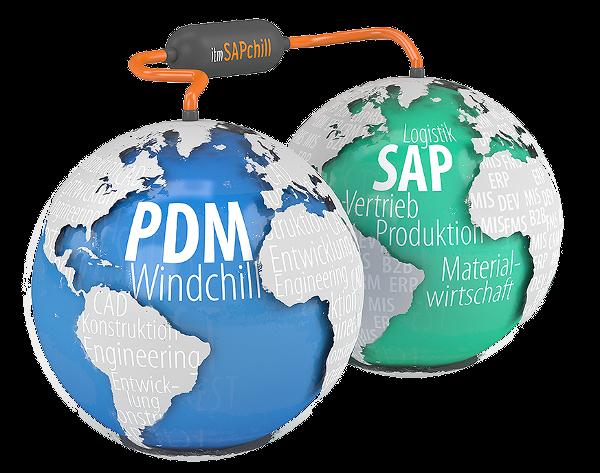 Icon: Schnittstelle zwischen SAP und Windchill - itmSAPchill